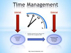 To Get Success In Every Field Of Life Time Management Plays A