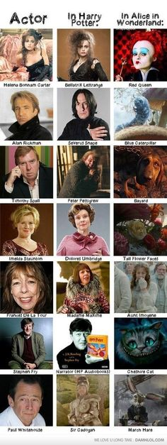 Actors And Actresses In Harry Potter And Alice In Wonderland