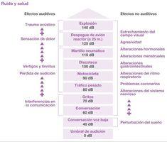 efectos-sobre-la-salud-contaminacion-acustica