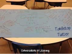 Tabletop Twitter:  Using the skill Questioning the Text on a chart to promote reading, writing and deeper thinking among students