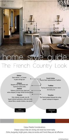 Get the French Look at We Heart Home