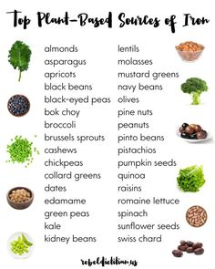 Top Plant-Based Sources of Iron  Note: vitamin C aids in the absorption of iron. #plantbased #die #health