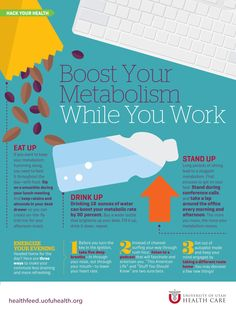 Metabolism.jpg 2.500×3.300 píxeles