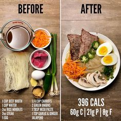 Weight Loss vs Weight Gain with Kielbasa Bowls with Rice and Beans from The Meal Prep Manual – 60 Minute Meals. Healthy Meal Prep, Healthy Snacks, Healthy Eating, Healthy Recipes, Healthy Carbs, Delicious Dinner Recipes, Yummy Food, Tasty, Asian Recipes