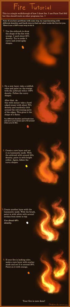 Fire Tutorial by Chiakiro on @DeviantArt
