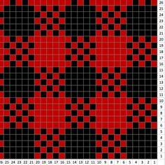Crochet Afghan Buffalo plaid - crochet pattern - blanket - afghan - Corner to corner - Buffalo crochet - Crochet Afghans, C2c Crochet Blanket, Plaid Crochet, Stitch Crochet, Crochet For Beginners Blanket, Crochet Borders, Tapestry Crochet, Afghan Crochet Patterns, Easy Crochet