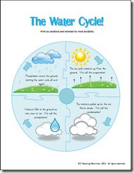 water cycle easy puzzle, week 2