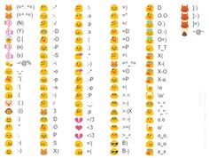Text Smiley Faces, Emoticons Code, Smileys, Emoticon Keyboard, Emoji Texts, Emoji Messages, Emojis Meanings, Dibujo, Funny Text Messages