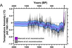 """From The Atlantic, March 9, 2013 """"We're Screwed: 11,000 Years' Worth of Climate Data Prove It"""""""