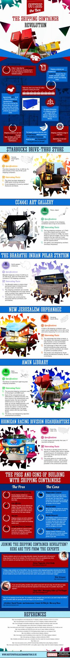 Building Houses and Commercial Offices with Shipping Containers Infographic - architecture