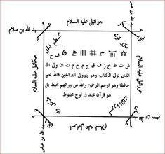Sihirden ve belalardan korunmak Islamic Phrases, Islamic Messages, Islamic Dua, Alphabet Symbols, Islam Hadith, Money Spells, Magic Book, Islamic Pictures, Best Wordpress Themes