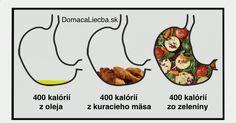 Snažíte sa schudnúť alebo si udržať zdravú váhu a neviete čo máte jesť? V takom prípade sa zamerajte na nasledovných 15 druhov potravín.