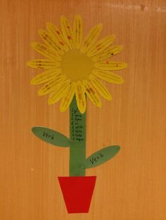 Verb Art, Art Background, Kunst, Performing Arts, Art Education Resources, Sanat
