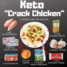 Instant Pot Keto Crack Chicken Recipe Instant Pot Instant Pot Keto Recipes Chicken Recipes
