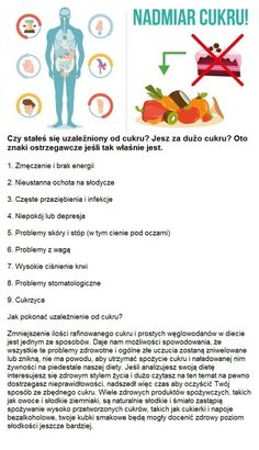 Czy stałeś się uzależniony od cukru? Jesz za dużo cukru? Oto znaki ostrzegawcze!!! Diet