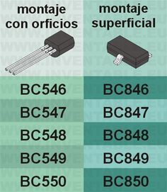 Serie BC848, equivalentes de la serie BC548 para montaje superficial.