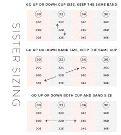 "Have you heard the term ""sister sizing""? It's a great term for explaining how bra sizes shift in band and cups. The basic idea is this: Sister sizing refers to the same cup but on a different size ..."
