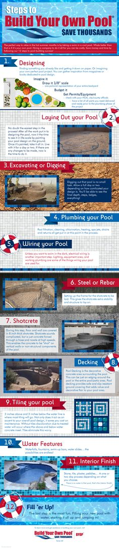 12 Steps to Build your Own Pool, Infographic. Knowing what to expect can help you get better contractors with lower bids for each step (or phase) of your pool construction. Diy Swimming Pool, Natural Swimming Pools, Diy Pool, Backyard Projects, Outdoor Projects, Build Your Own Pool, Zen, Pool Construction, Building A Pool