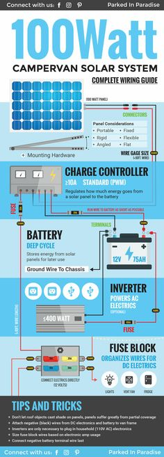 The most detailed wiring guide and shopping list for a solar panel system! I wish i had known about this before I started by campervan build! This #vanlife hack makes the electric layout look so simple. via @parkedinparadise