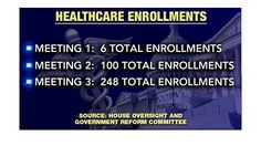 The Kelly File: Six people enrolled in #ObamaCare on Day 1 http://video.foxnews.com/v/2772101442001/vulnerable-democrats-call-for-obamacare-delay/?playlist_id=86921