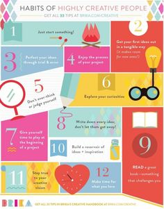 33 Habits of Highly Creative People via Brit + Co.