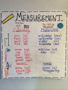 Critical thinking flip charts