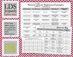 LDS Jeopardy-Righteous Women