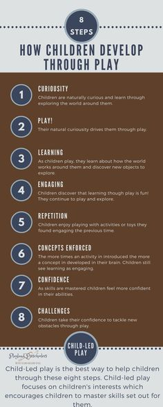 How Children Develop Through Child-Led Play: Playland Preschoolers Play Based Learning, Kids Learning Activities, Learning Through Play, Teaching Resources, Childcare Activities, Learning Theory, Student Teaching, Teaching Ideas, Child Development Stages