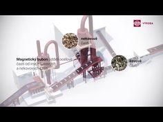 Železiarne Podbrezová - Výrobný proces - YouTube
