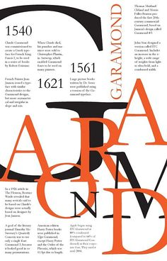 A History of Garamond by Erin Sauder, via Behance Typo Poster, Poster Fonts, Typographic Poster, Poster Layout, Typography Layout, Graphic Design Typography, Lettering, Japanese Typography, Typography Inspiration