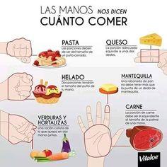 Como medir porciones con las mano