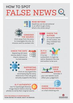 How to Teach Students to Spot Fake News - Media Literacy Clearinghouse Library Skills, Library Lessons, Pseudo Science, Manipulation, Information Literacy, Teacher Librarian, Research Skills, Media Studies, Social Studies