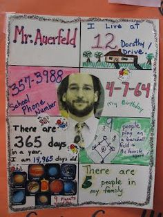 Here is an example of what the Math About Me poster can look like! I pasted a picture of myself into the middle. I wrote my name in one of the 8 rectangles. Then, I set out to the important numbers in my life! Lastly, I illustrated and decorated the poster to make it look awesome!!!