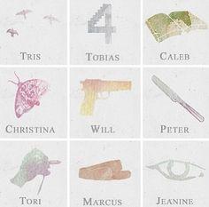 Divergent<4