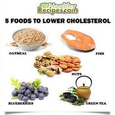 lower cholesterol... Happens to be 5 of my favorite meals/tea!