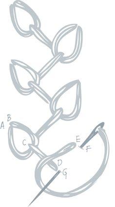 Technical Illustration by Alli Coate at Coroflot.com  rosebud stitch