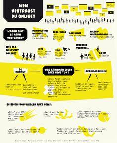 Wem vertraust du online? - Debating Europe