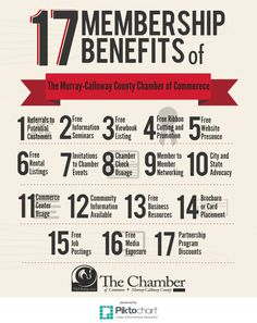 17 Membership Benefits of The Murray-Calloway County Chamber of Commerce