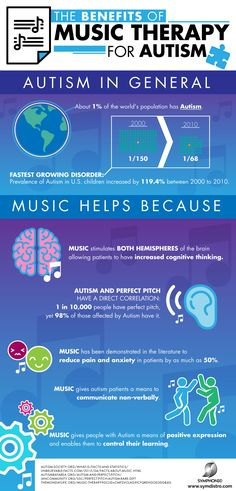 benefits of music therapy, autism, music therapy and autism