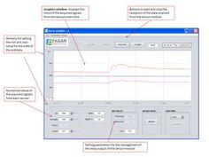 Data_Sensor software