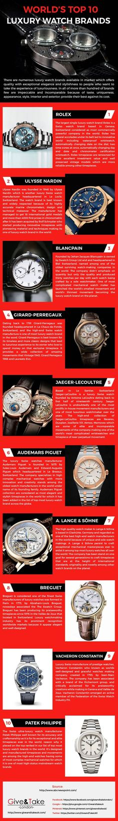 World's Top 10 Luxury Watch Brands #Infographic #Watches