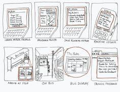 Storyboard of New Prototype Bus e-Service #scenario #digital service