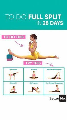 Easy answer - the yoga workout that helps you to become flexible and slim is rig. - Easy answer – the yoga workout that helps you to become flexible and slim is right below! You ne - Yoga Fitness, Fitness Workouts, Gym Workout Tips, Fitness Workout For Women, Workout Challenge, Workout Videos, At Home Workouts, Fitness Motivation, Splits Challenge