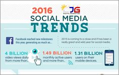 social media trends icon for online marketing trends