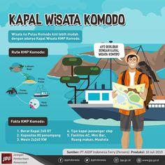 Hore ada Kapal Wisata Komodo sekarang kalau mau berkunjung ke Pulau Komodo. Dengan total rute 68 mil, KMP Komodo siap melayani wisatawan… Komodo Island, Labuan, Maui