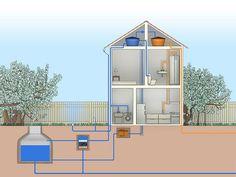 Captação de Água de Chuva | PET Engenharia Civil - UFJF