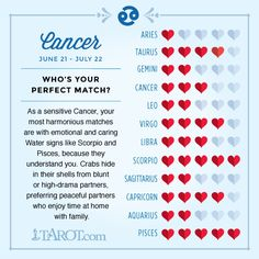 Compatible star signs with cancer