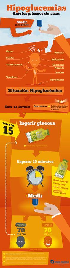Como superar un bajón. Conoce la regla del 15. #hipoglucemia #bajón…