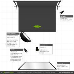 Lighting-Diagram-Studio-Lighting-Tutorial-Fill-Light-.jpg