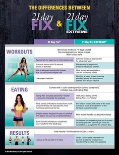 Are you as in love with the Original 21 Day Fix? The 21 Day Fix EXTREME is the next step up! The 21 Day Fix Extreme is a 3 week program designed by a fitness competitor that focused on portion cont… 21 Day Fix Challenge, 21 Day Fix Meal Plan, Challenge Group, Beach Body Challenge, 21 Day Fix Workouts, Extreme Workouts, Pilates, Weigth Watchers, Beachbody 21 Day Fix